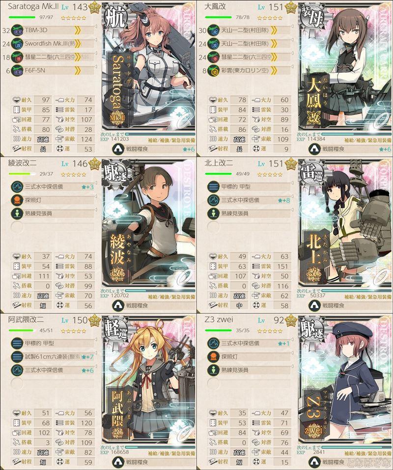 艦これ2018鎮守秋刀魚祭り3-1編成・装備1