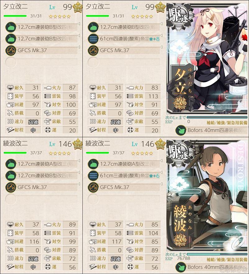 艦これ2018鎮守府秋刀魚祭りの任務攻略GFCS装備の夕立と綾波