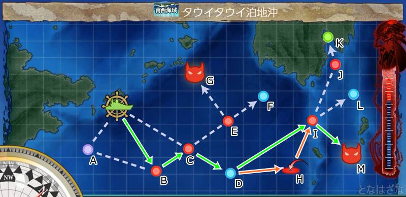 第二ゲージのマップ