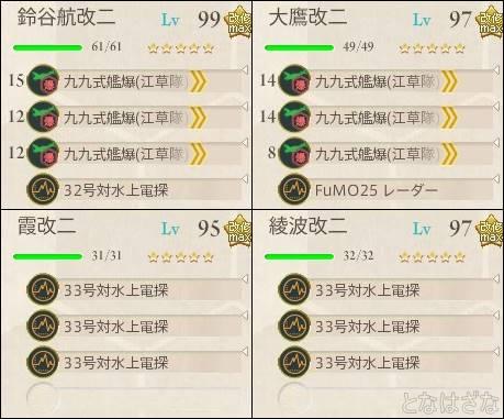 艦これ2017夏イベントE1甲 決戦支援編成