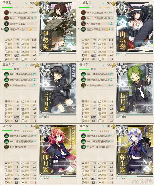 艦これ2017夏イベントE6甲戦力ゲージ ギミック第一艦隊 小