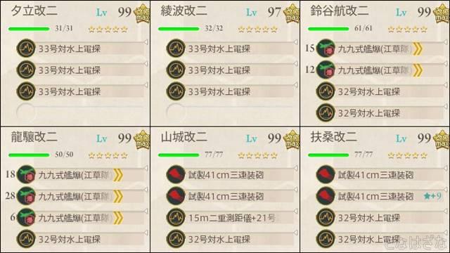 艦これ2017夏イベントE6甲戦力ゲージ 決戦支援艦隊