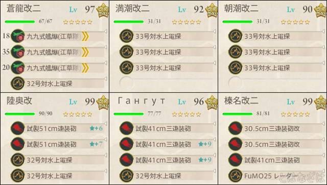 艦これ2017秋イベントE3甲第3戦力ゲージ 決戦支援