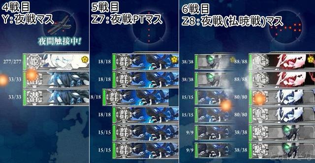 艦これ2017秋イベントE4甲第2ギミック Z8マスルート戦闘