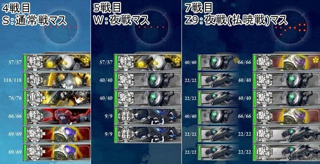 艦これ2017秋イベントE4甲第2ギミック Z9マスルート戦闘