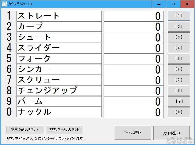 フリーソフト「カウンタ」 ver1.01 UI1