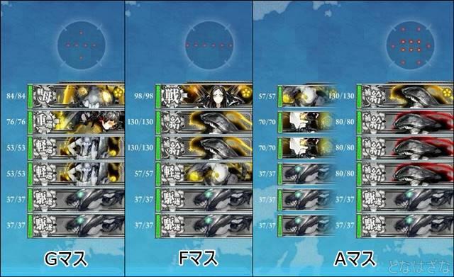 艦これ17春イベE3甲 マップギミックG/F/Aマス