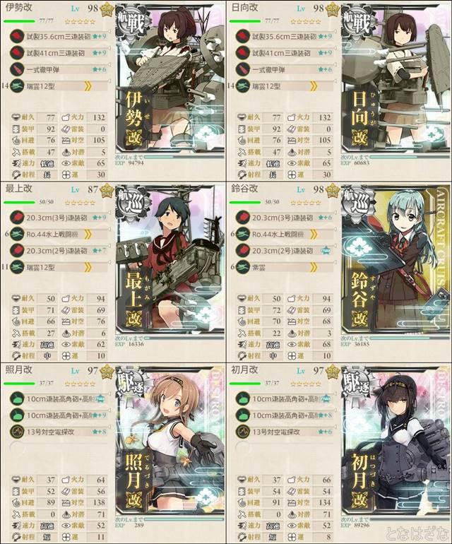 17新春4-2任務〈時代が来たか!航空火力艦なお正月!〉 駆逐編成小