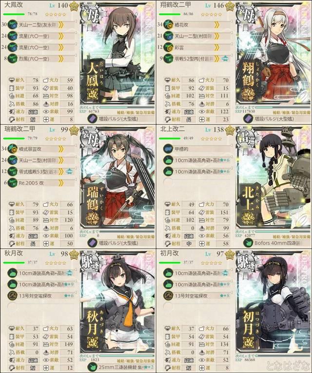 17新春3-5任務〈迎春!「空母機動部隊」出撃開始!〉 編成小