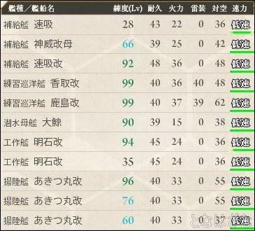 艦これ17夏イベ戦力・備蓄 特殊艦