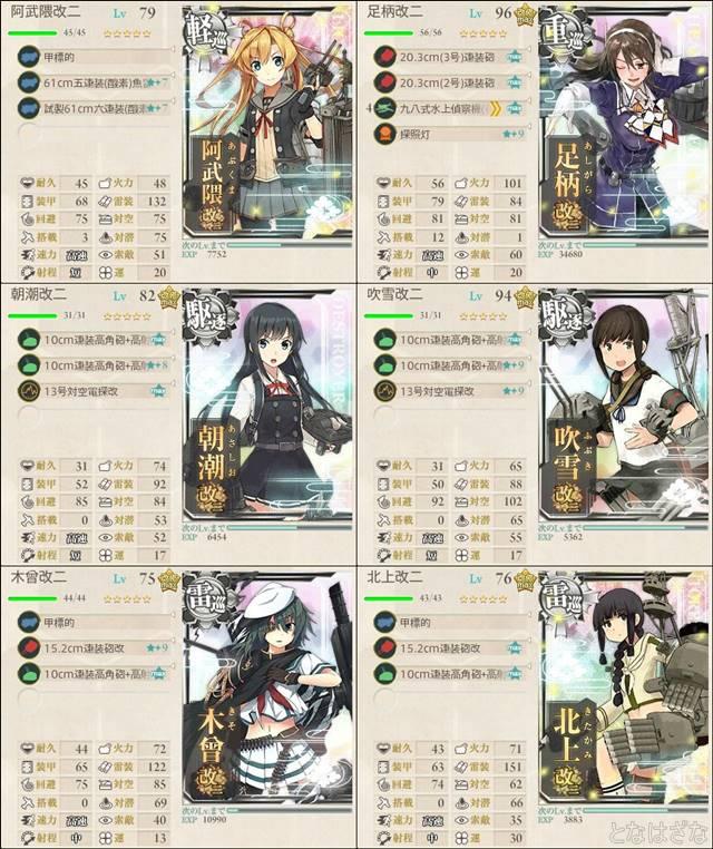 艦これ2017夏イベントE3甲戦力 第二艦隊 小