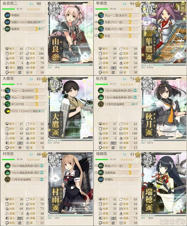 艦これ単発任務〈旗艦「由良」、抜錨!〉 2-3編成小