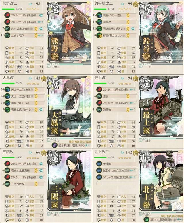 任務〈新編「第七戦隊」、出撃せよ!〉 6-2編成1小