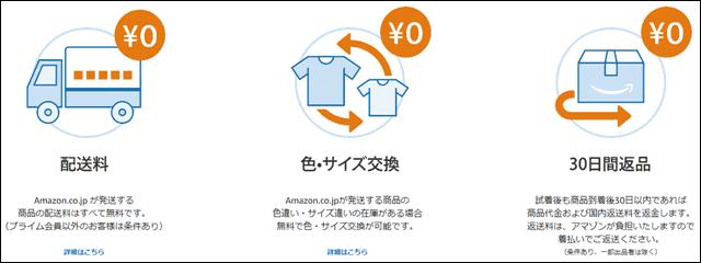 アマゾンファッション フィッティング 返品・返送無料バナー2