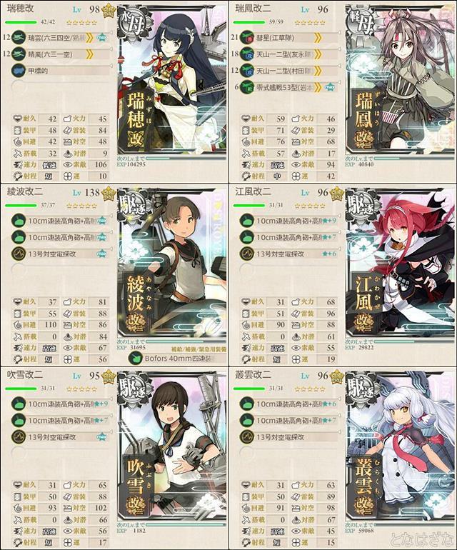 艦これ単発任務「精鋭駆逐隊、獅子奮迅!」 2-3編成 小