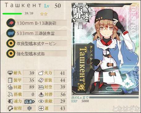 艦これ「タシュケント」の運用考察 初期装備
