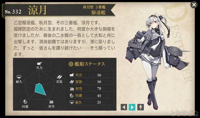 艦これ2017秋イベント 新艦・新装備・新仕様 駆逐艦「涼月」