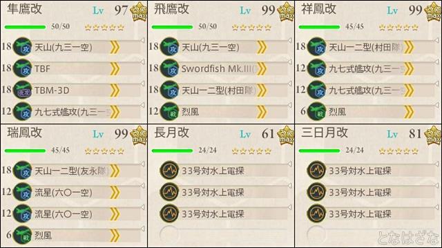 艦これ任務〈精鋭「四水戦」、南方海域に展開せよ!〉 5-1決戦支援2