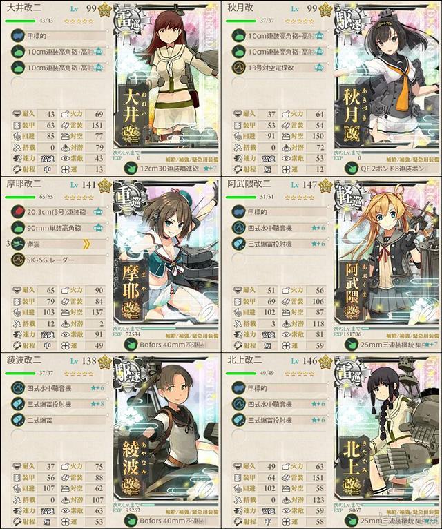 艦これ2018冬イベントE7甲 装甲破砕ギミック 対MWマス第二編成 小