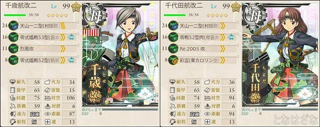 艦これ2018冬イベントE7甲第一ゲージ攻略 第一艦隊編成2 小