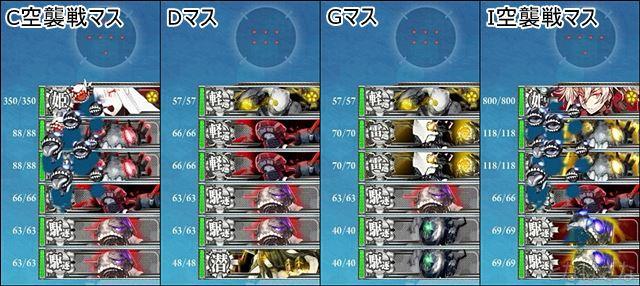 艦これ2018冬イベントE7甲第二ゲージギミック CDGI敵編成