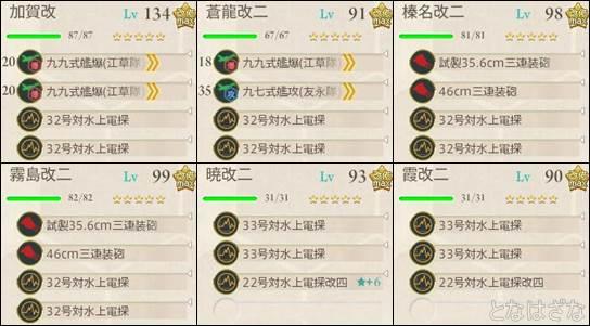 16冬イベE3甲戦力ゲージ 決戦支援艦隊の編成・装備