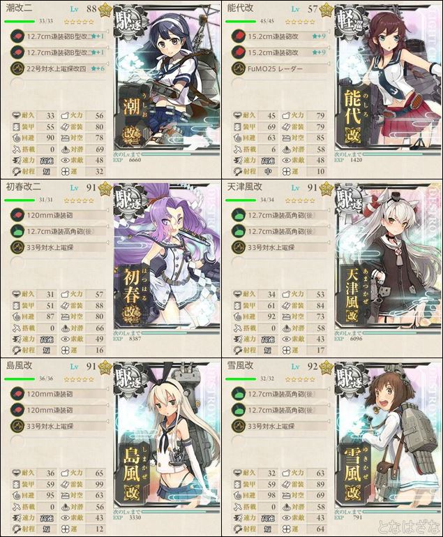任務〈謹賀新年!「水雷戦隊」出撃始め!〉 編成・装備