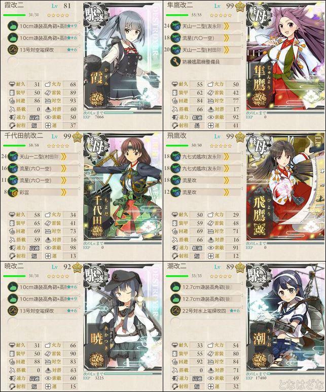 任務〈旗艦「霞」出撃!敵艦隊を撃滅せよ!〉 編成・装備