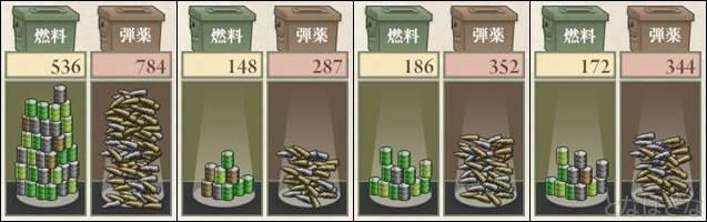 16冬イベE3甲戦力ゲージ 補給