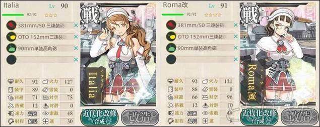 イタリアとローマの持参装備