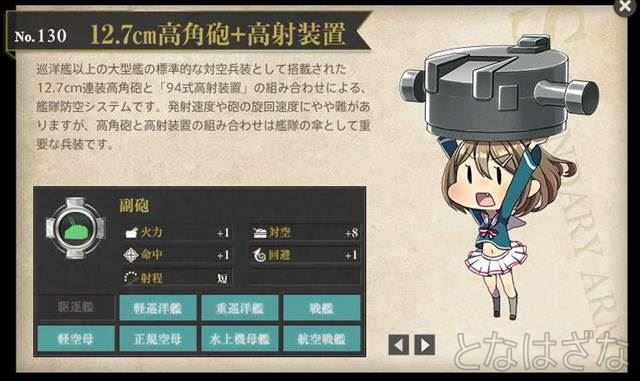 12.7cm高角砲+高射装置 図鑑