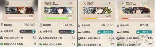 レベルと艦種による修復時間の違い