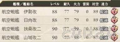 艦これ 2015/04/26 艦娘レベル 航空戦艦