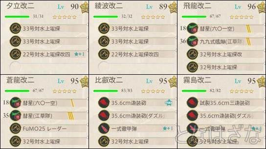 15夏イベE-3甲 決戦支援艦隊の編成・装備