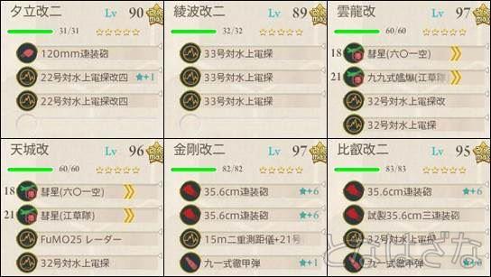 15夏イベE-6甲 決戦支援艦隊の編成・装備