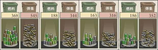15夏イベE-3甲 最終編成での燃料・弾薬消費