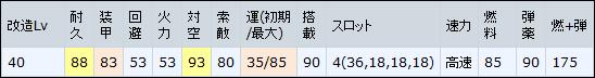 艦これ16秋イベ新艦娘・装備・仕様 サラトガ改