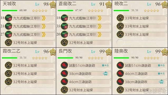 艦これ16春イベE2甲 決戦支援