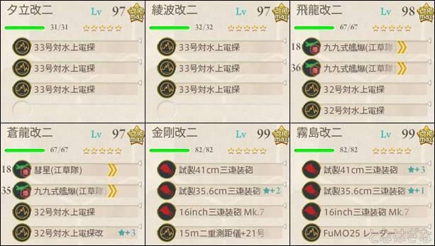 艦これ16春イベE3甲 前衛支援