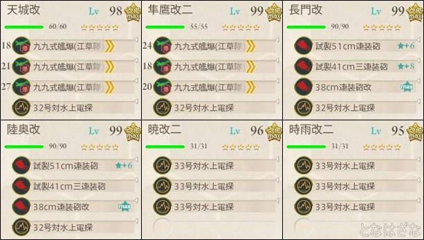 艦これ16春イベE3甲 決戦支援