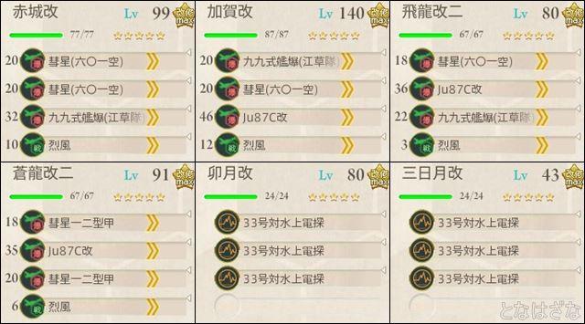 艦これ16春イベE6甲 決戦支援