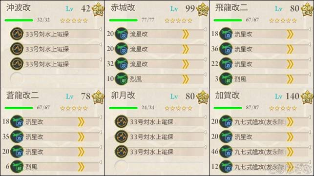 艦これ2016春イベE7甲 決戦支援