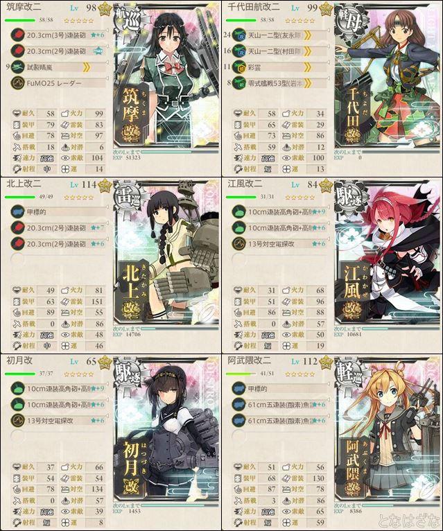 艦これ2016春イベE2甲F掘り 編成1小