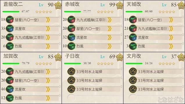 艦これ2016夏イベE3甲 決戦支援