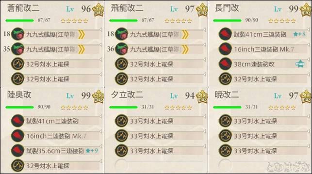 艦これ2016夏イベE4甲 決戦支援