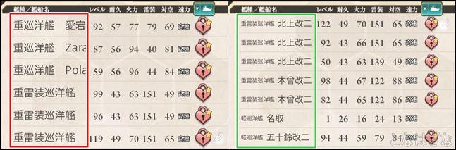 艦これアンドロイド先行運用版2 編成