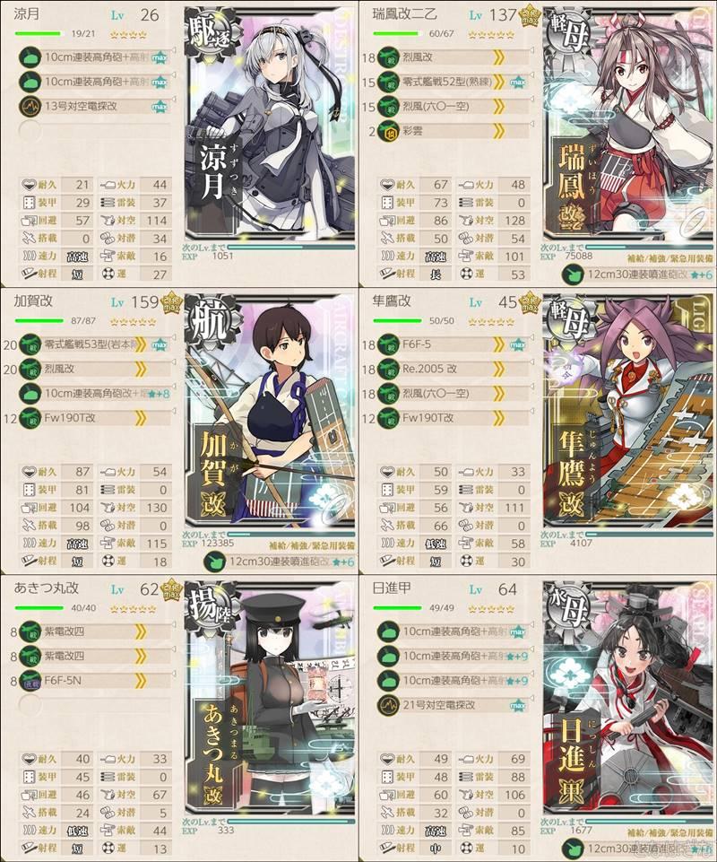 第一艦隊編成