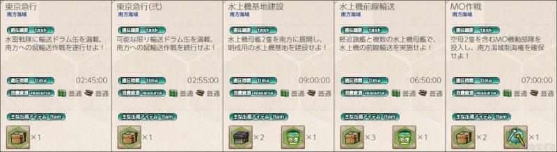 任務指定遠征の概要