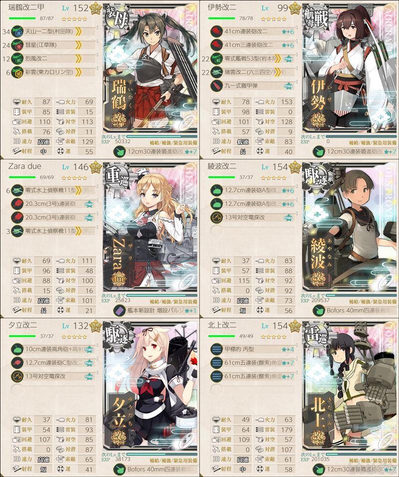 航戦1+空母1+重巡1+雷巡1+駆逐2