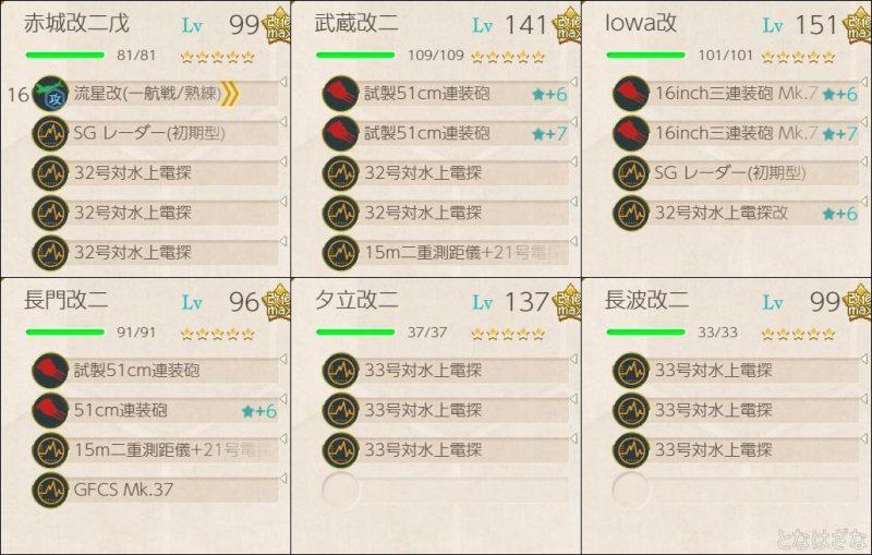 艦これ2019秋イベントE4甲の支援艦隊編成